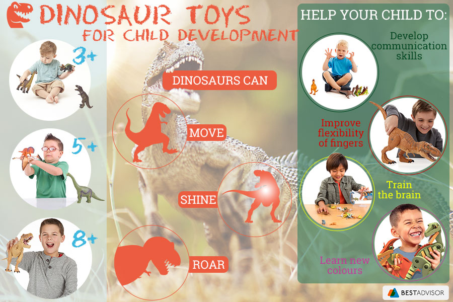 Comparison of Dinosaur Toys
