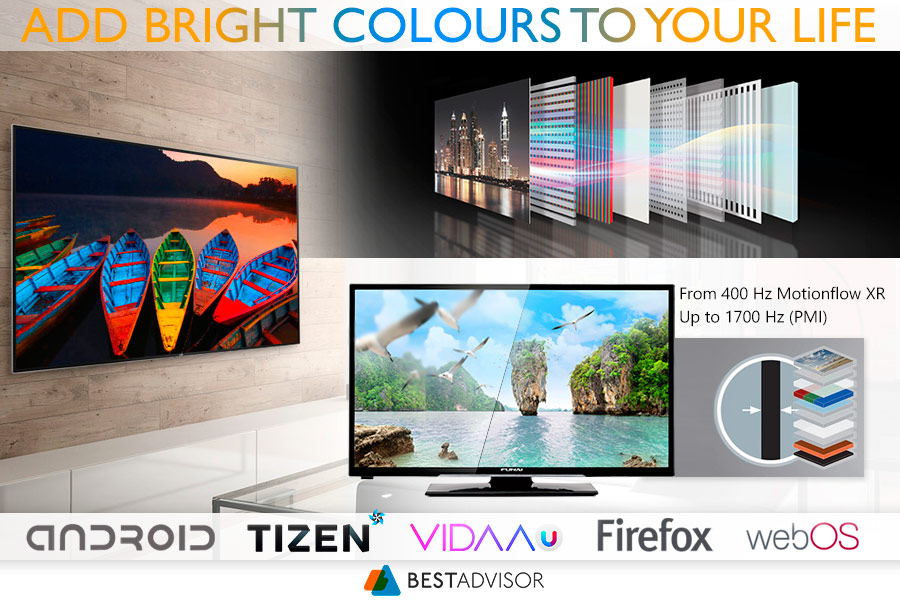 Comparison of Flat Screen LED TVs