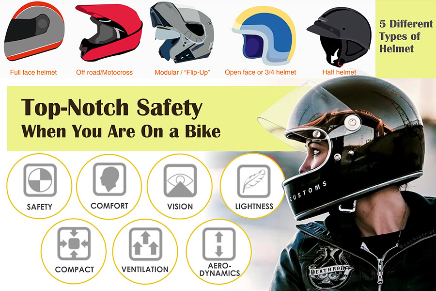 Comparison of Motorcycle Helmets