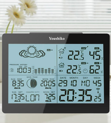 Review of Youshiko YC9360 Digital Wireless Weather Station