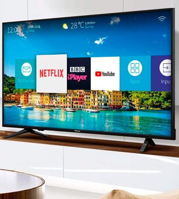 Review of Hisense H43B7100UK 43-Inch 4K UHD HDR Smart TV with Freeview Play (2019)
