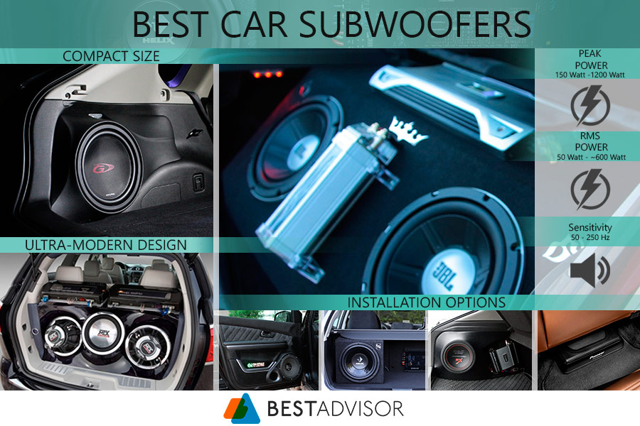 Comparison of Subwoofers for Car
