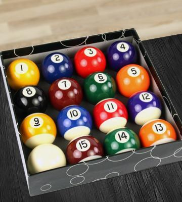 Review of Funky Chalk American Pool Balls