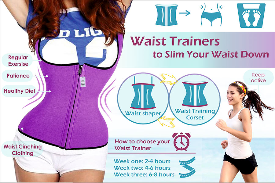 Comparison of Waist Trainers to Look Slimmer and Curvier