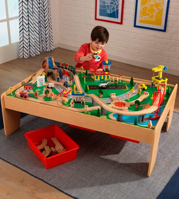 Review of KidKraft Bucket Top Mountain Train Set