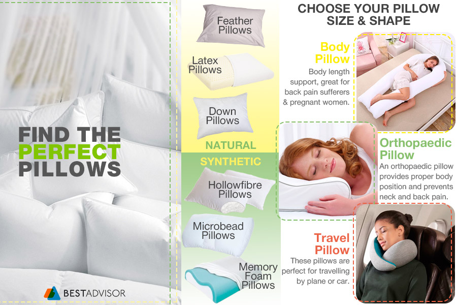 Comparison of Memory Foam Pillows