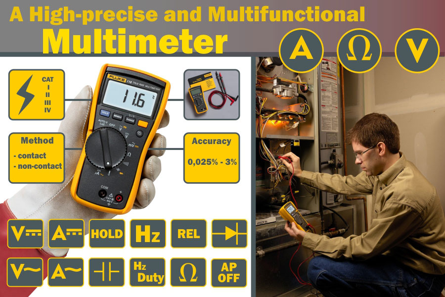 Comparison of Multimeters