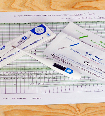 Review of One Step Fertility Pack Digital Basal Thermometer + 10 Ovulation & 10 Pregnancy tests