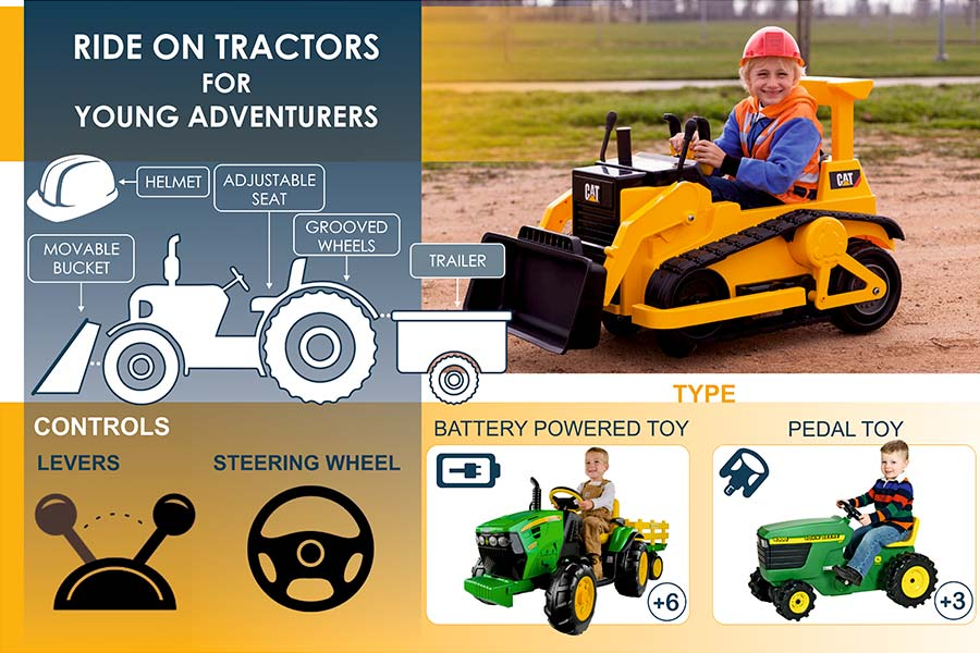 Comparison of Ride On Tractors