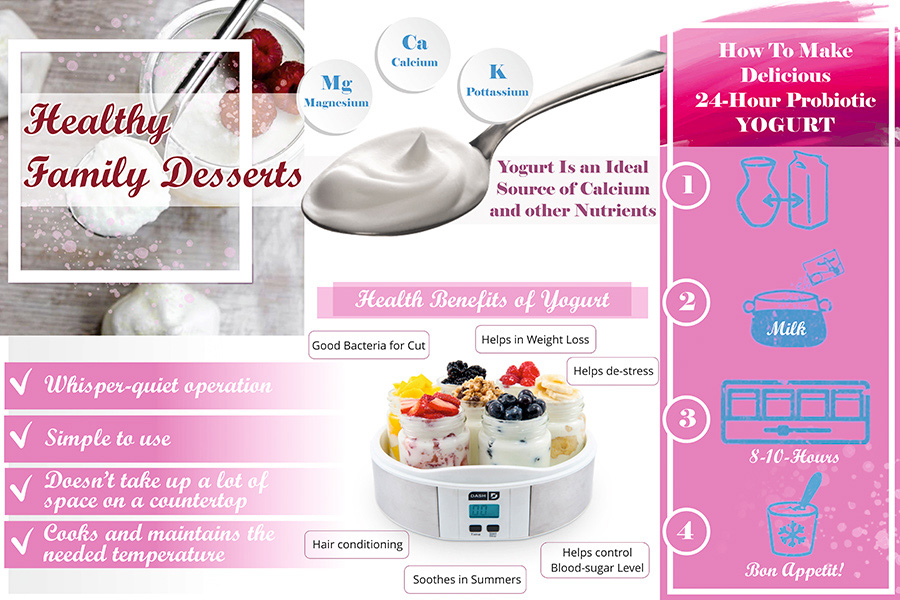 Comparison of Yoghurt Makers