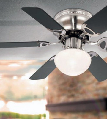 Review of Globo E27 Ceiling Fan
