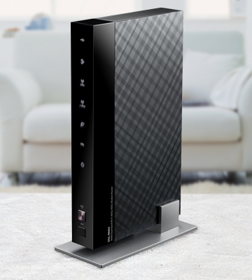 Review of ASUS DSL-N66U Cable Modem