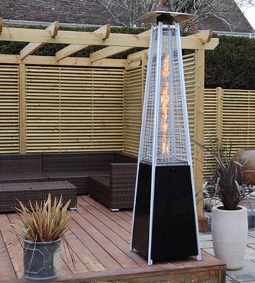 Review of Dellonda Freestanding Gas Pyramid Patio Heater Outdoor