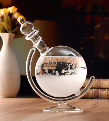 Review of Aissimio CAVEEN Creative Globe Shape Storm Glass